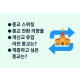 http://mhdata.or.kr/data/editor/1907/thumb-7efa26d664e2b14602e64f0c35c87fae_1564123829_702_80x80.png